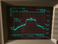 Image of analysis of the 20MHz signal at txpower 1800