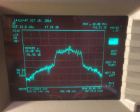 Image of analysis of the 20MHz signal at txpower 2700